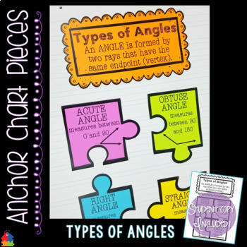 Anchor Chart Pieces for Types of Angles [Acute, Obtuse, Right, Straight]