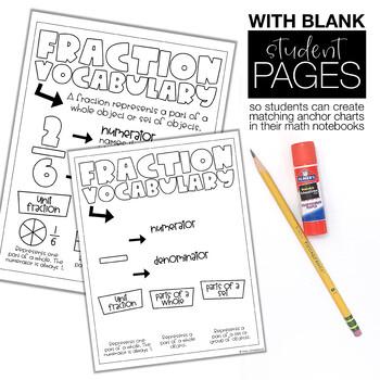 Anchor Chart Planogram Vol. 1 – Fractions