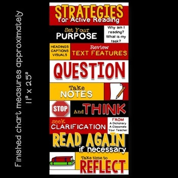 Anchor Chart & Poster for Active Reading: Build Your Own
