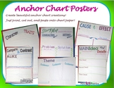 Anchor Chart Posters