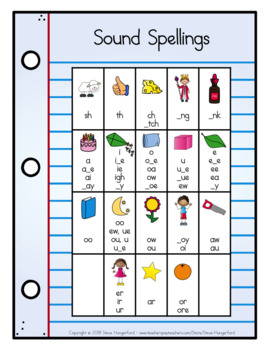 Anchor Chart Posters Bundle