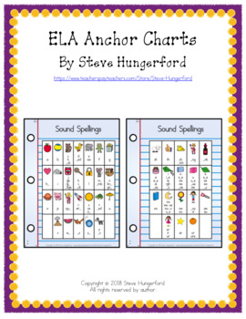 Anchor Chart Posters - ELA (Letters, Sounds, Sight Words, Many More)