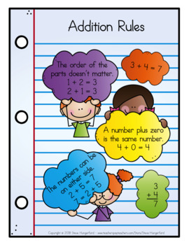 Anchor Chart Posters - Math (+- Facts, 100 Charts, Shapes, Money, Many More)