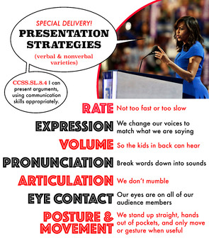 Anchor Chart: Presentation Strategies