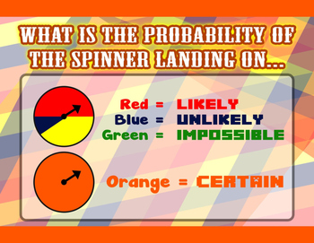 Probability of the Spinner Landing On... Probability Poste