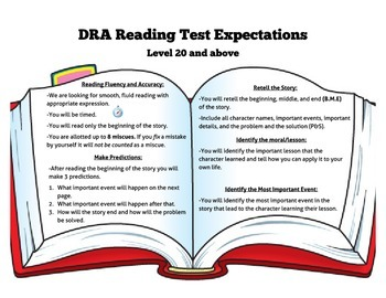 Anchor Chart-Reading Test Expectations-DRA 20+