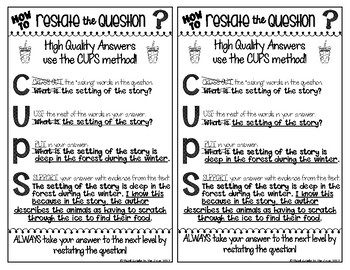 Anchor Chart - Restate the Question
