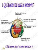 Anchor Chart (Spanish) Que hacen los buenos lectores?