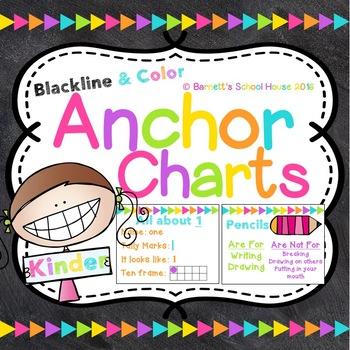 Anchor Chart Set Kindergarten Posters