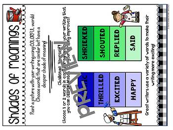 Anchor Chart - Shades of Meaning