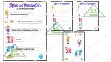 """Anchor Chart """" Signos de puntuación"""" (Spanish)"""
