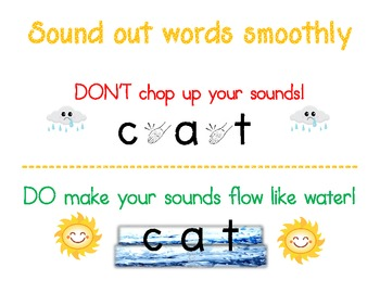Anchor Chart - Sounding out words smoothly