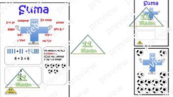 "Anchor Chart ""Suma"" (Spanish)"
