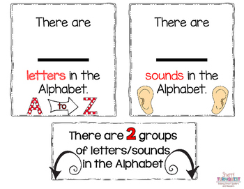 Anchor Chart Template - Facts About the Alphabet