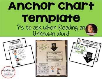 Anchor Chart Templates: ?'s to Ask When Reading Unknown Word