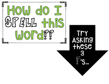 Anchor Chart Templates: ?'s to Ask When Spelling an Unknown Word