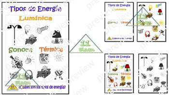 """Anchor Chart """" Forms of energy"""" (Spanish)"""