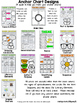 Anchor Chart Toolkit for Comprehension Skills