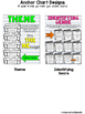 Anchor Chart Toolkit for Comprehension Skills SAMPLE