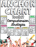 Anchor Chart Toolkit for Comprehension Strategies