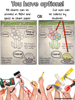 Anchor Chart Toolkit for Figurative Language
