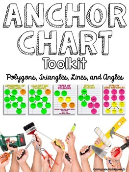 Anchor Chart Toolkit for Polygons, Triangles, Lines, and Angles