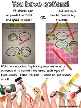 Anchor Chart Toolkit for Types of Punctuation Free Sample
