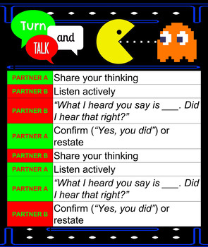 Anchor Chart: Turn and Talk