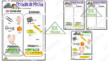 "Anchor Chart "" Unidades de Medida"" (Spanish)"