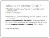 Anchor Chart Wars EOC/STAAR English I