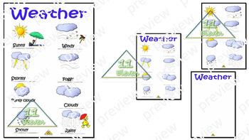 "Anchor Chart "" Weather"" (English)"