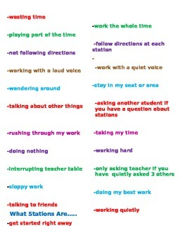 Anchor Chart for 1st week discussion of reading and stations