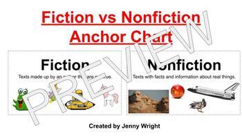 Anchor Chart for Fiction vs Nonfiction
