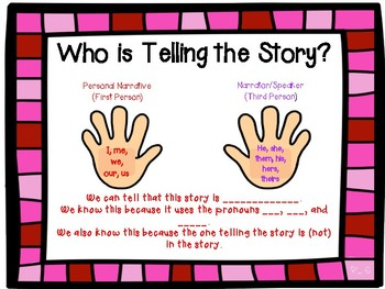 Anchor Chart for First and Third Person