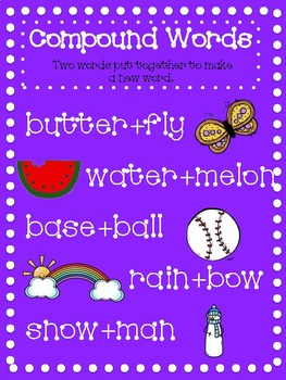 Anchor Chart for Introducing Compound Words