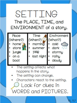 Anchor Chart for Learning about Setting