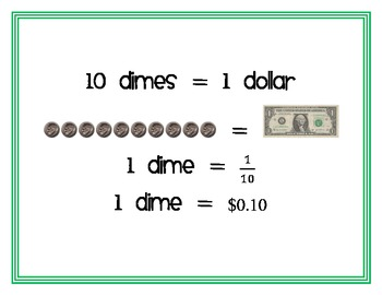 anchor chart for money decimal fraction relationship