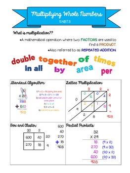 Anchor Chart for Multiplying Whole Numbers (5.NBT.5)