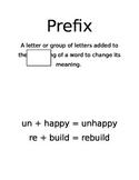 Anchor Chart for Prefix and Suffix