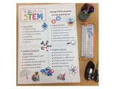Anchor Chart for STEM Activities