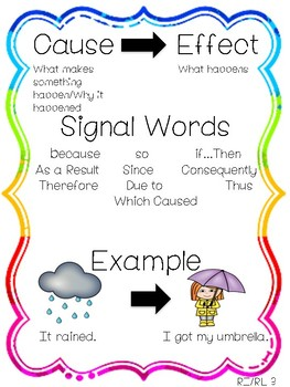 Anchor Chart for Teaching Cause and Effect