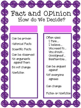 Anchor Chart for Teaching Fact and Opinion