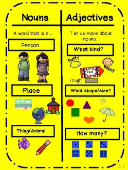Anchor Chart for Teaching Nouns and Adjectives