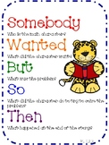 Anchor Chart for Teaching Somebody Wanted But So Then