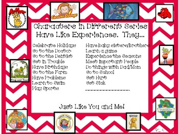 Anchor Chart for Teaching about Like Experience of Different Characters