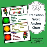 Transition and Procedural Words Anchor Chart