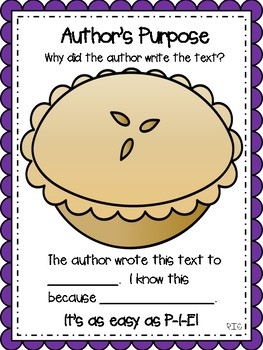 Anchor Chart for teaching Author's Purpose