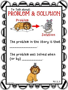 Anchor Chart for teaching Problem and Solution
