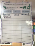 Anchor Chart for the three sounds of -ed- Make it and Take it