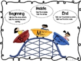 Anchor Chart to Teach Beginning, Middle and End